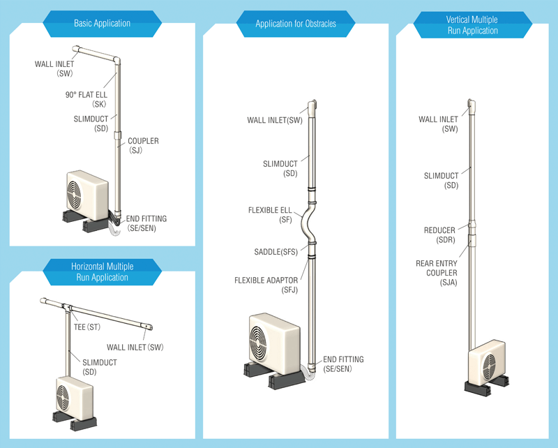 Vertical flame test (internal test)